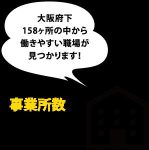 大阪府下158ヶ所の中から働きやすい職場が見つかります!